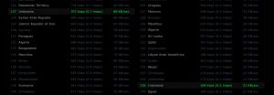 Kecepatan Internet Di Indonesia